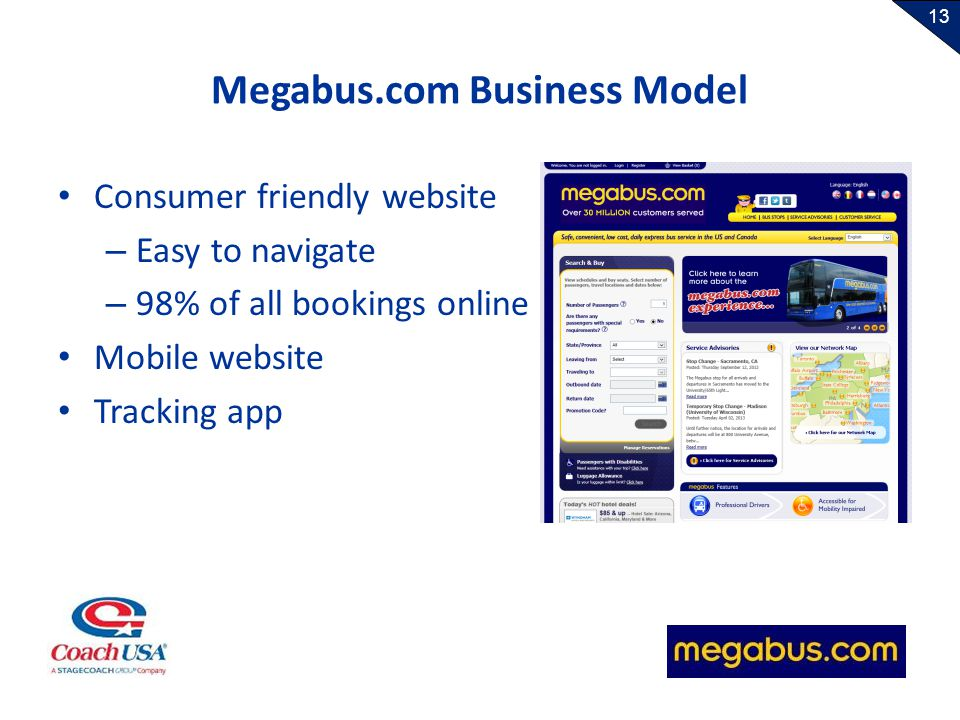 13 Megabus.com Business Model Consumer friendly website – Easy to navigate – 98% of all bookings online Mobile website Tracking app