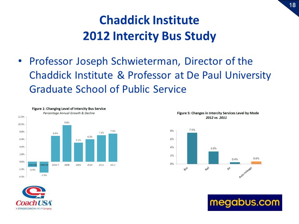 18 Chaddick Institute 2012 Intercity Bus Study Professor Joseph Schwieterman, Director of the Chaddick Institute & Professor at De Paul University Gra