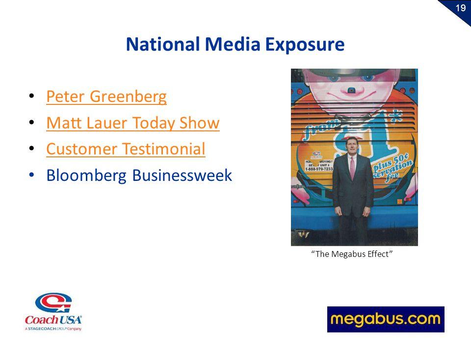 19 National Media Exposure Peter Greenberg Matt Lauer Today Show Customer Testimonial Bloomberg Businessweek The Megabus Effect