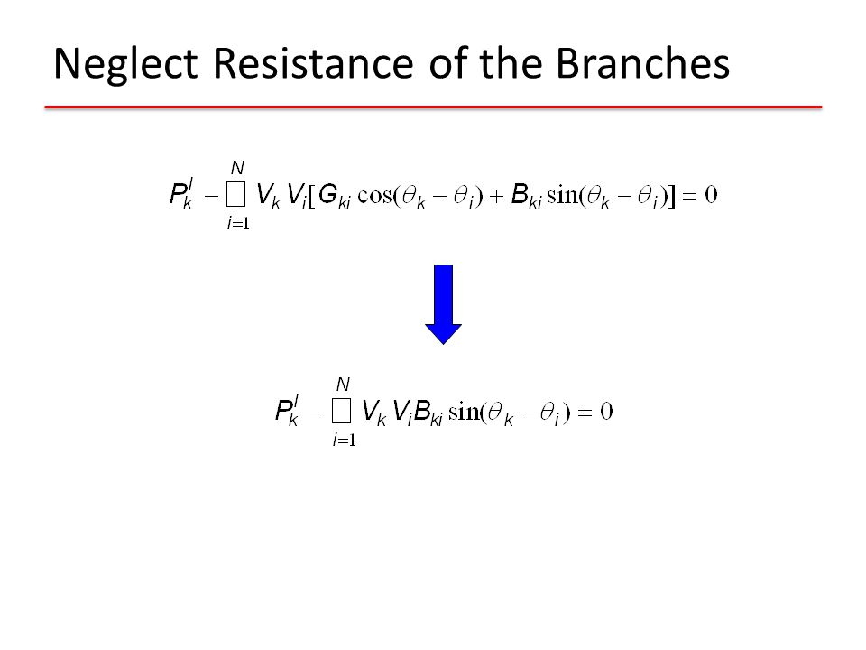 Neglect Resistance of the Branches