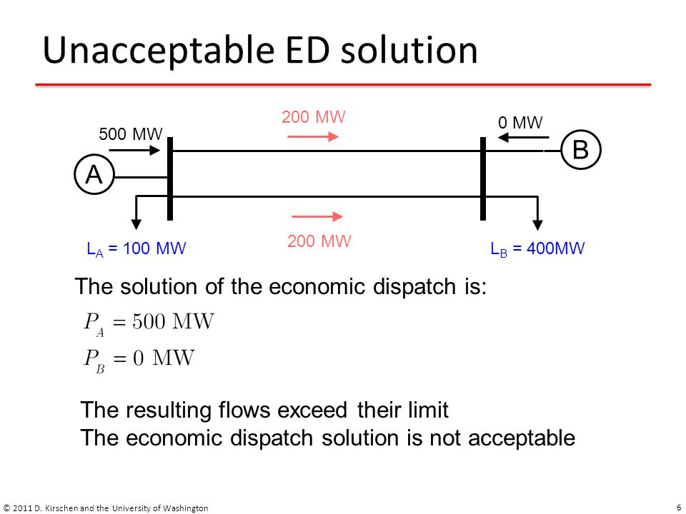 Unacceptable ED solution © 2011 D. Kirschen and the University of Washington 6 AB The solution of the economic dispatch is: 500 MW 0 MW 200 MW The res