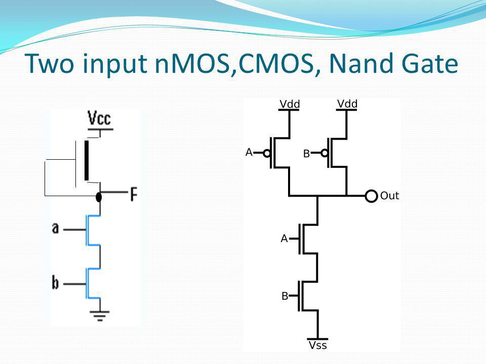 Two input nMOS,CMOS, Nand Gate