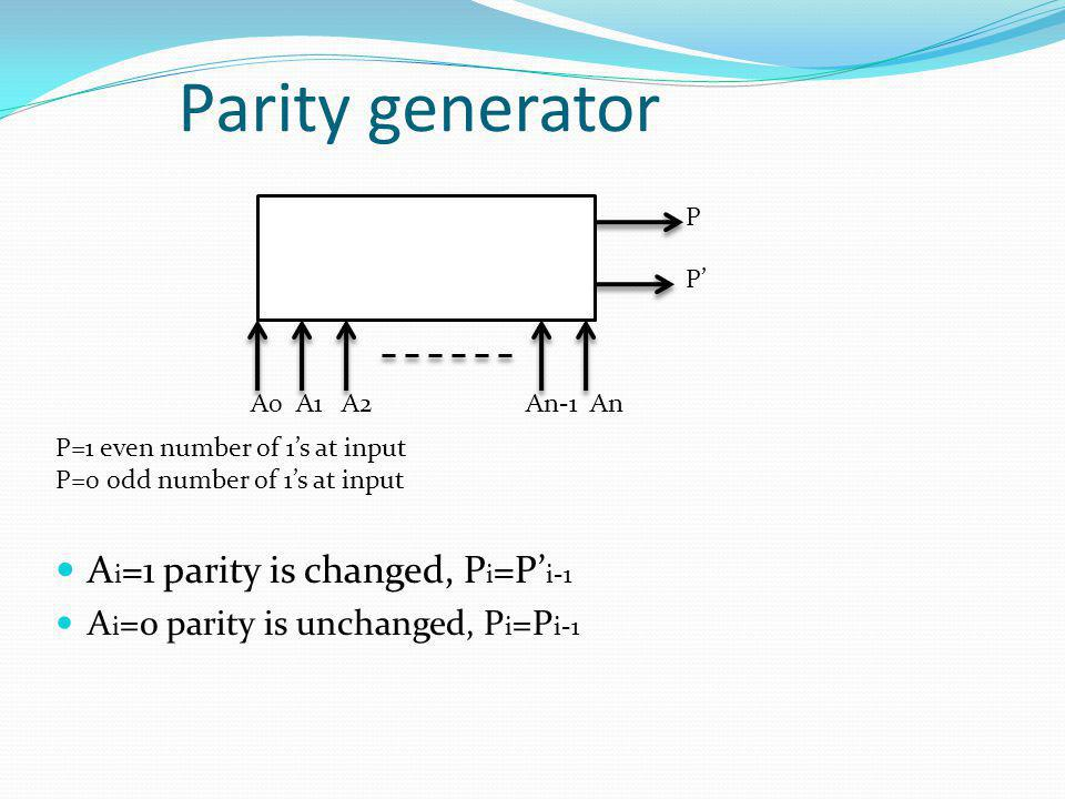 Parity generator A i =1 parity is changed, P i =P i-1 A i =0 parity is unchanged, P i =P i-1 P=1 even number of 1s at input P=0 odd number of 1s at in