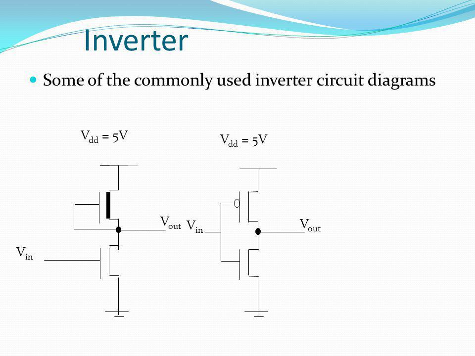 Inverter Some of the commonly used inverter circuit diagrams V out V dd = 5V V in V out V dd = 5V V in