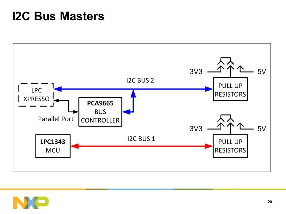 I2C Bus Masters 20