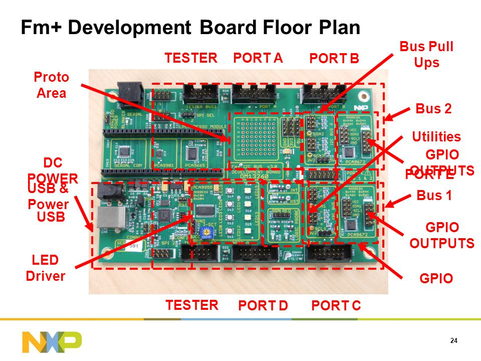Fm+ Development Board Floor Plan 24 Bus 1 Bus 2 USB & Power Bus Pull Ups GPIO LED Driver Proto Area Utilities PORT DPORT C PORT A PORT B PORT E TESTER USB DC POWER GPIO OUTPUTS