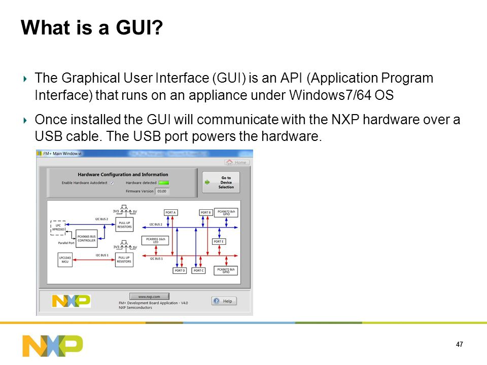 What is a GUI.
