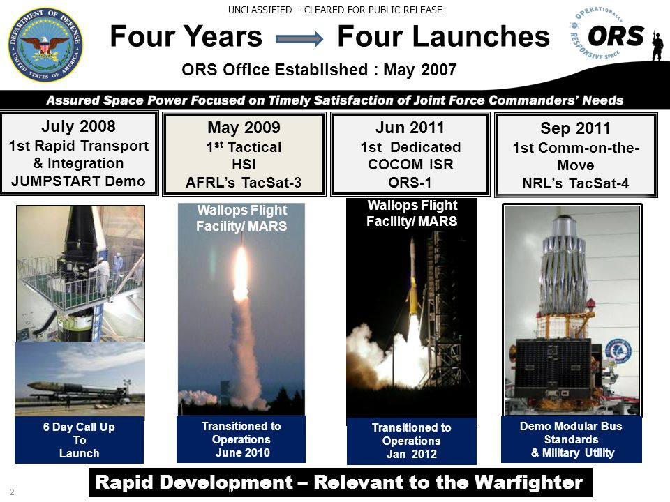 ORS -- Avenue for Innovation Small satellite systems are technically mature –Fielded quickly (~32 months for ORS-1) –Provide good enough, relevant capabilities –Proven with multiple phenomenologies through USCENTCOMs ORS-1, TacSat-3 and TacSat-4 ORS embraces a flexible business model –Accepting of disruptive innovation –Adaptable, and complementary to the existing NSS architecture –Rapid and cost effective to develop and deploy space capabilities ORS provides focus for operational advantage –Serves the disadvantaged user –Reduces high demand on existing assets TacSat-4 Kodiak Sep 11 ORS-1 Wallops Jun 11 Unclassified Cleared for Public Release 13