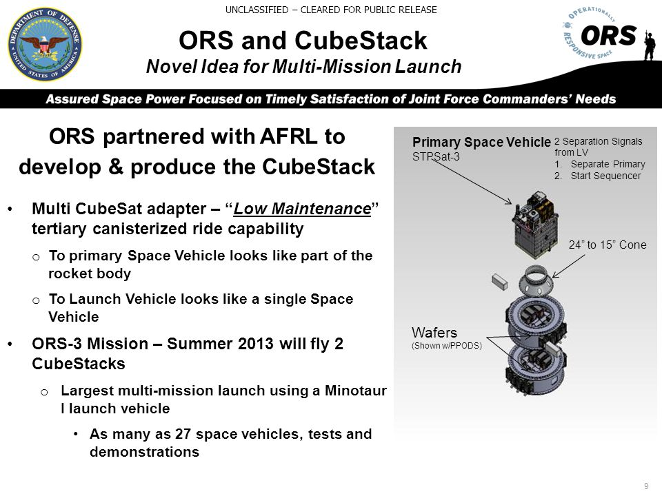 ORS-4: Super Strypi Mission Demonstrate low-cost launch to LEO Approach Apply sounding rocket technologies, methods & practices Leverage commercial space launch approval processes Enable technology transfer to commercial vendor Use demonstration mission to mature rocket, launch rail, CONOPS Long Term Objectives 300kg/400km/45 degree inclination $15M fly-away in production Approach Apply sounding rocket technologies, methods & practices Leverage commercial space launch approval processes Enable technology transfer to commercial vendor Use demonstration mission to mature rocket, launch rail, CONOPS Long Term Objectives 300kg/400km/45 degree inclination $15M fly-away in production Current Effort Specifics Launch: late FY13, Pacific Missile Range Facility Rail launched Partners: ORS Office (Mission Manager) Univ of Hawaii: payload Sandia National Lab: LV integrator) Aerojet Corp: motors PMRF: launch site Payloads Univ of Hawaii Hiakasat Autonomous Flight Safety System others TBD Current Effort Specifics Launch: late FY13, Pacific Missile Range Facility Rail launched Partners: ORS Office (Mission Manager) Univ of Hawaii: payload Sandia National Lab: LV integrator) Aerojet Corp: motors PMRF: launch site Payloads Univ of Hawaii Hiakasat Autonomous Flight Safety System others TBD Unclassified Cleared for Public Release