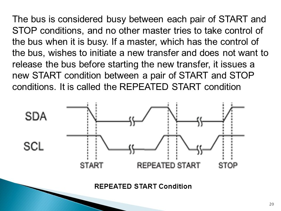 20 The bus is considered busy between each pair of START and STOP conditions, and no other master tries to take control of the bus when it is busy. If