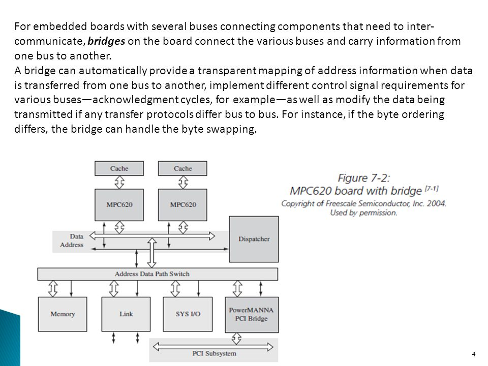 BOARD BUSES 1.System buses (also referred to as main, local, or processor-memory buses) interconnect external main memory and cache to the master CPU and/or any bridges to the other buses.