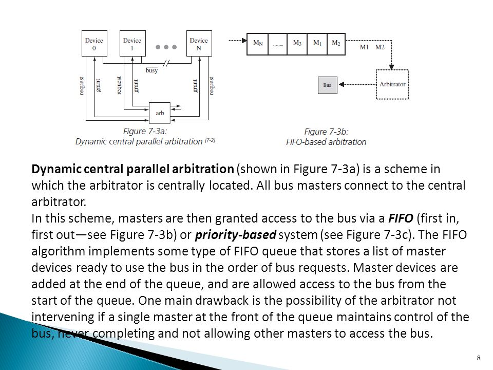 8 Dynamic central parallel arbitration (shown in Figure 7-3a) is a scheme in which the arbitrator is centrally located. All bus masters connect to the