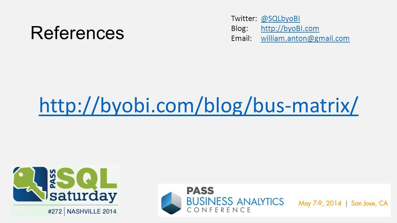 References http://byobi.com/blog/bus-matrix/ Twitter: @SQLbyoBI@SQLbyoBI Blog: http://byoBI.comhttp://byoBI.com Email:william.anton@gmail.comwilliam.a