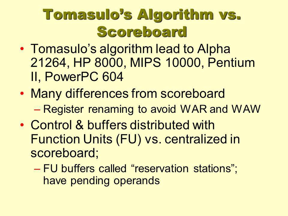 Tomasulos Algorithm vs.