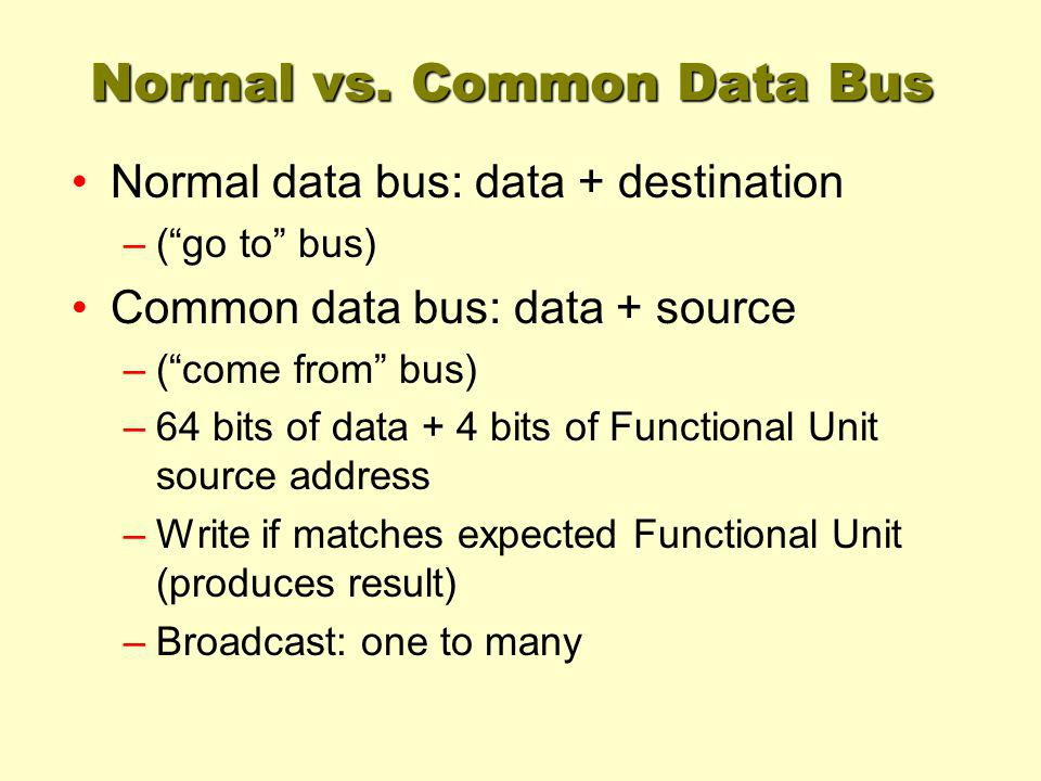 Normal vs. Common Data Bus Normal data bus: data + destination –(go to bus) Common data bus: data + source –(come from bus) –64 bits of data + 4 bits