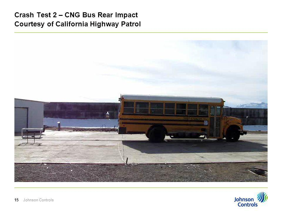 Crash Test 2 – CNG Bus Rear Impact Courtesy of California Highway Patrol Johnson Controls15