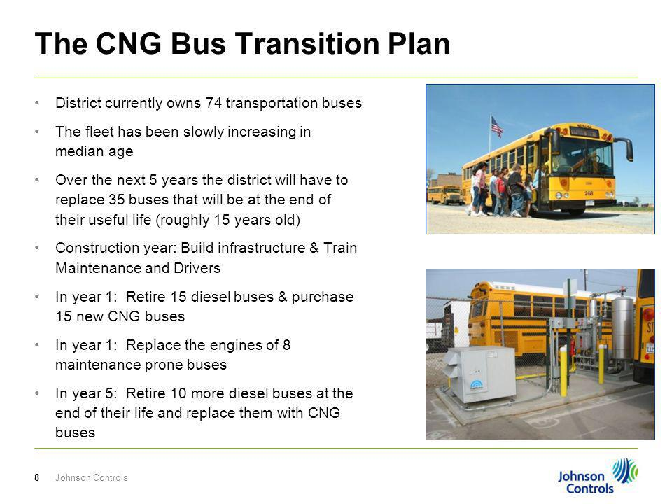 The CNG Bus Transition Plan District currently owns 74 transportation buses The fleet has been slowly increasing in median age Over the next 5 years the district will have to replace 35 buses that will be at the end of their useful life (roughly 15 years old) Construction year: Build infrastructure & Train Maintenance and Drivers In year 1: Retire 15 diesel buses & purchase 15 new CNG buses In year 1: Replace the engines of 8 maintenance prone buses In year 5: Retire 10 more diesel buses at the end of their life and replace them with CNG buses Johnson Controls8