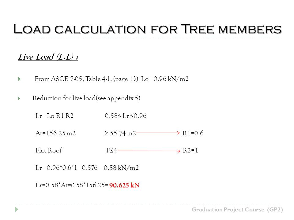 Load calculation for Tree members Graduation Project Course (GP2) Live Load (L.L) : From ASCE 7-05, Table 4-1, (page 13): Lo= 0.96 kN/m2 Reduction for live load(see appendix 5) Lr= Lo R1 R2 0.58 Lr 0.96 At=156.25 m2 55.74 m2 R1=0.6 Flat Roof F4 R2=1 0.58 kN/m2 Lr= 0.96*0.6*1= 0.576 = 0.58 kN/m2 90.625 kN Lr=0.58*At=0.58*156.25= 90.625 kN