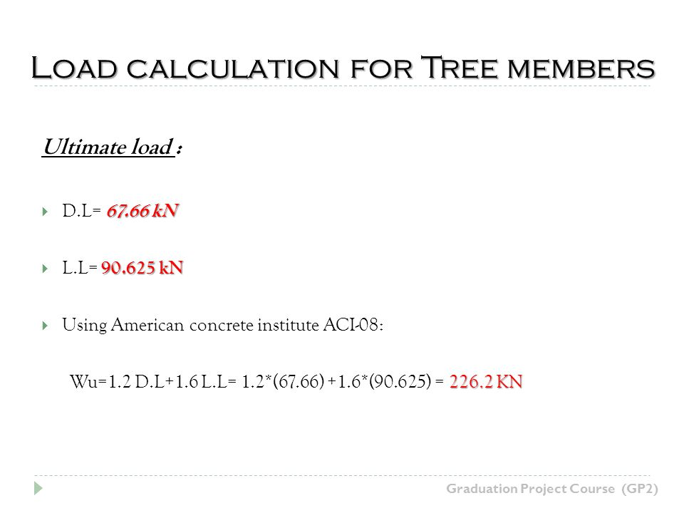 Load calculation for Tree members Graduation Project Course (GP2) Ultimate load : 67.66 kN D.L= 67.66 kN 90.625 kN L.L= 90.625 kN Using American concrete institute ACI-08: 226.2 KN Wu=1.2 D.L+1.6 L.L= 1.2*(67.66) +1.6*(90.625) = 226.2 KN