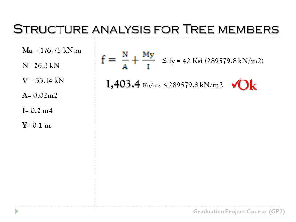 Structure analysis for Tree members Graduation Project Course (GP2) Ma Ma = 176.75 kN.m N N = 26.3 kN V V = 33.14 kN A A= 0.02m2 I I= 0.2 m4 Y Y= 0.1 m fy = 42 Ksi (289579.8 kN/m2) 1,403.4 1,403.4 Kn/m2 289579.8 kN/m2 Ok Ok