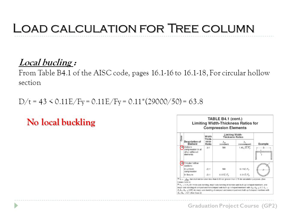 Load calculation for Tree column Graduation Project Course (GP2) Local bucling : From Table B4.1 of the AISC code, pages 16.1-16 to 16.1-18, For circular hollow section D/t = 43 < 0.11E/Fy = 0.11E/Fy = 0.11*(29000/50) = 63.8 No local buckling