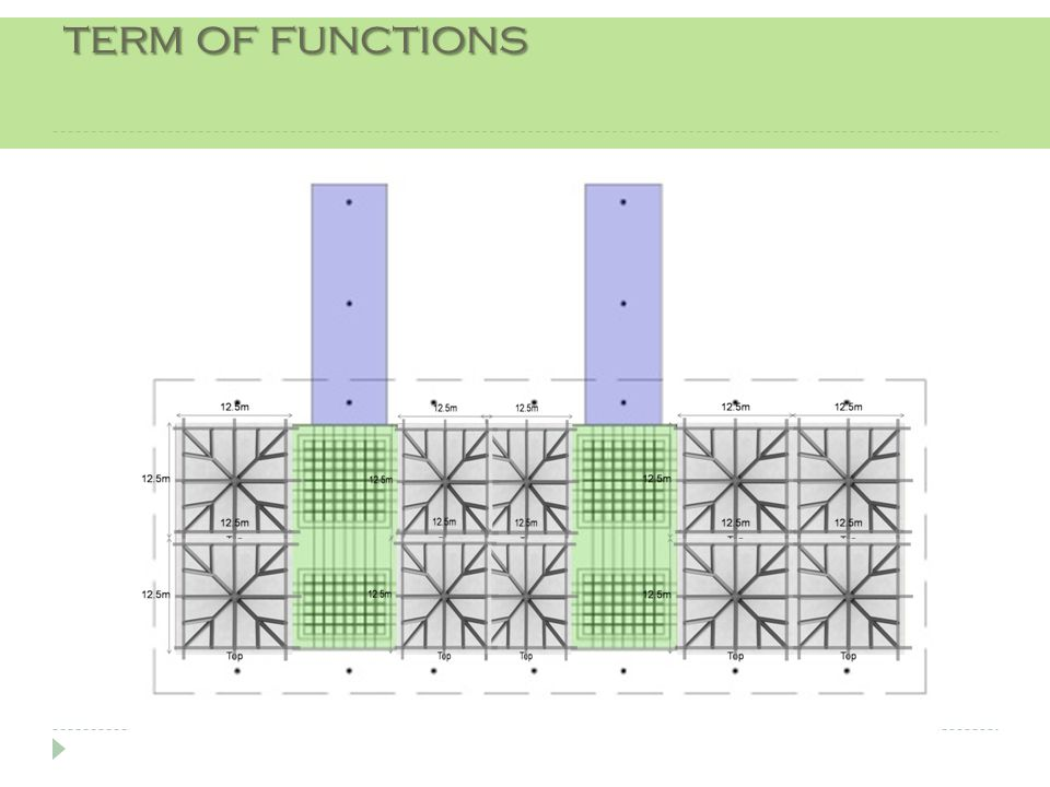 Provide a flexible design of plans in term of functions