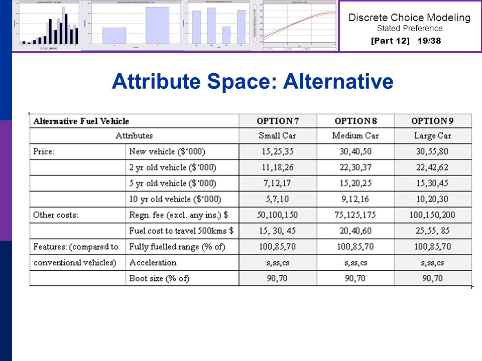 [Part 12] 19/38 Discrete Choice Modeling Stated Preference Attribute Space: Alternative