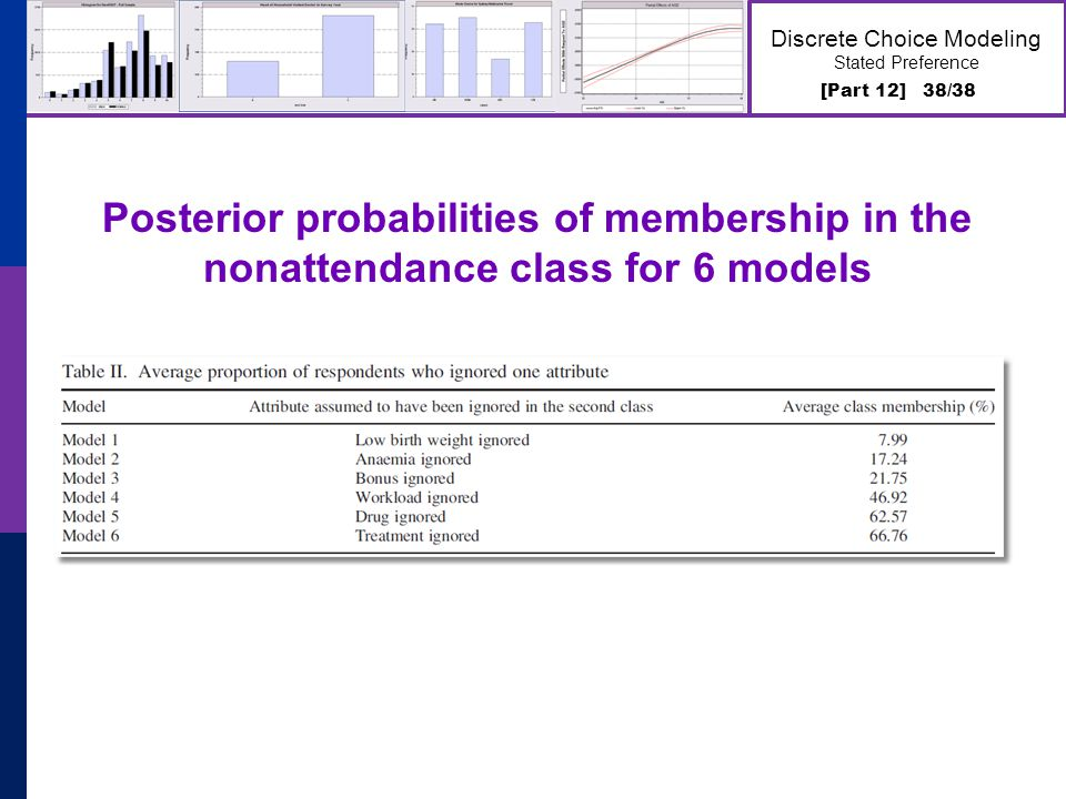[Part 12] 38/38 Discrete Choice Modeling Stated Preference Posterior probabilities of membership in the nonattendance class for 6 models