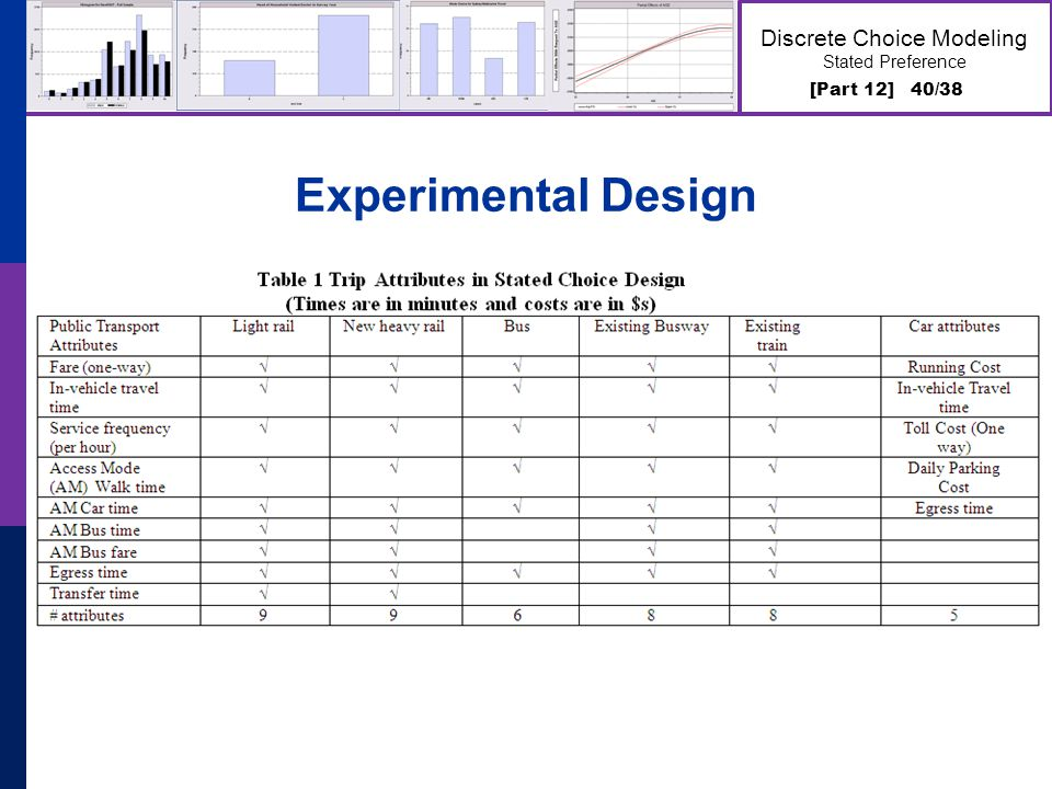 [Part 12] 40/38 Discrete Choice Modeling Stated Preference Experimental Design