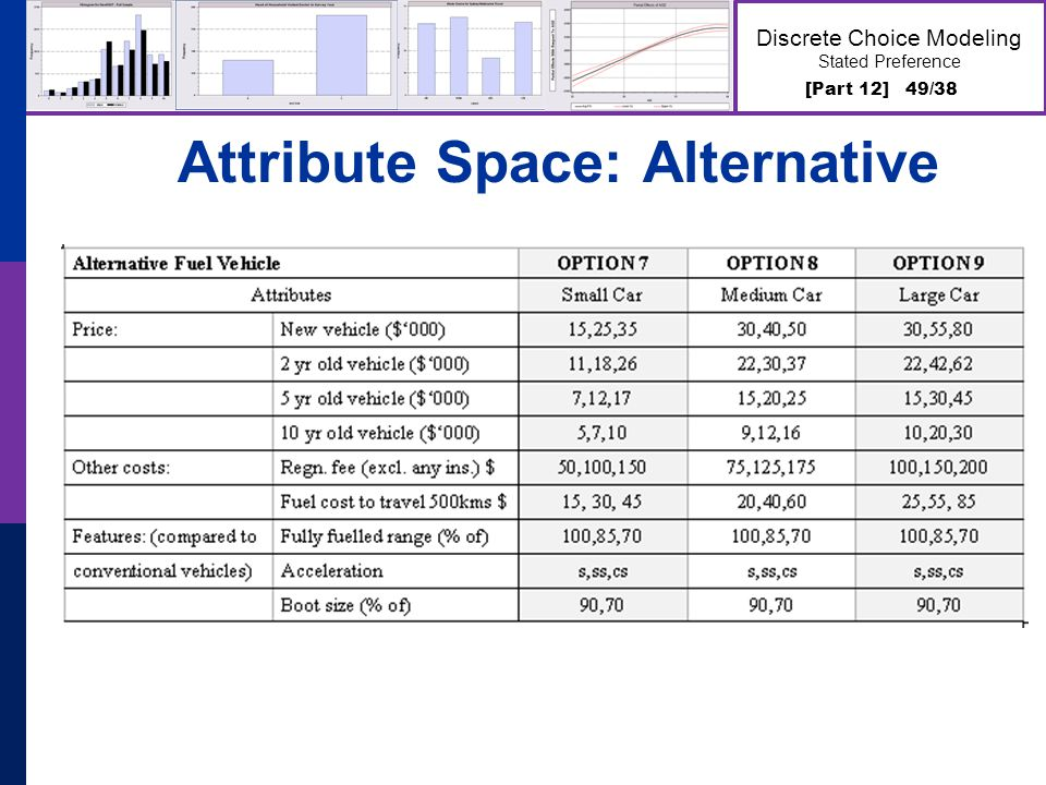 [Part 12] 49/38 Discrete Choice Modeling Stated Preference Attribute Space: Alternative