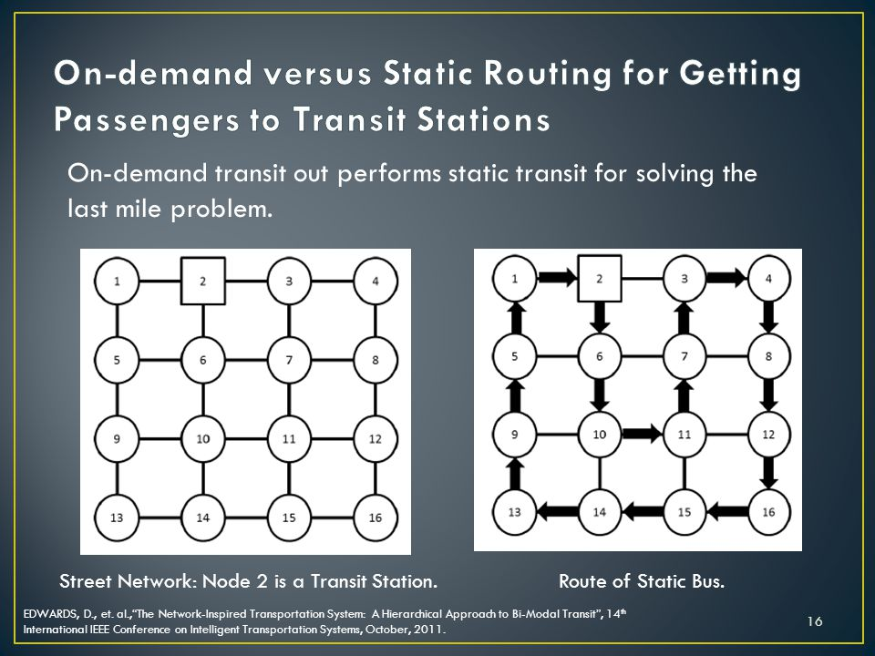 Street Network: Node 2 is a Transit Station. EDWARDS, D., et. al.,The Network-Inspired Transportation System: A Hierarchical Approach to Bi-Modal Tran