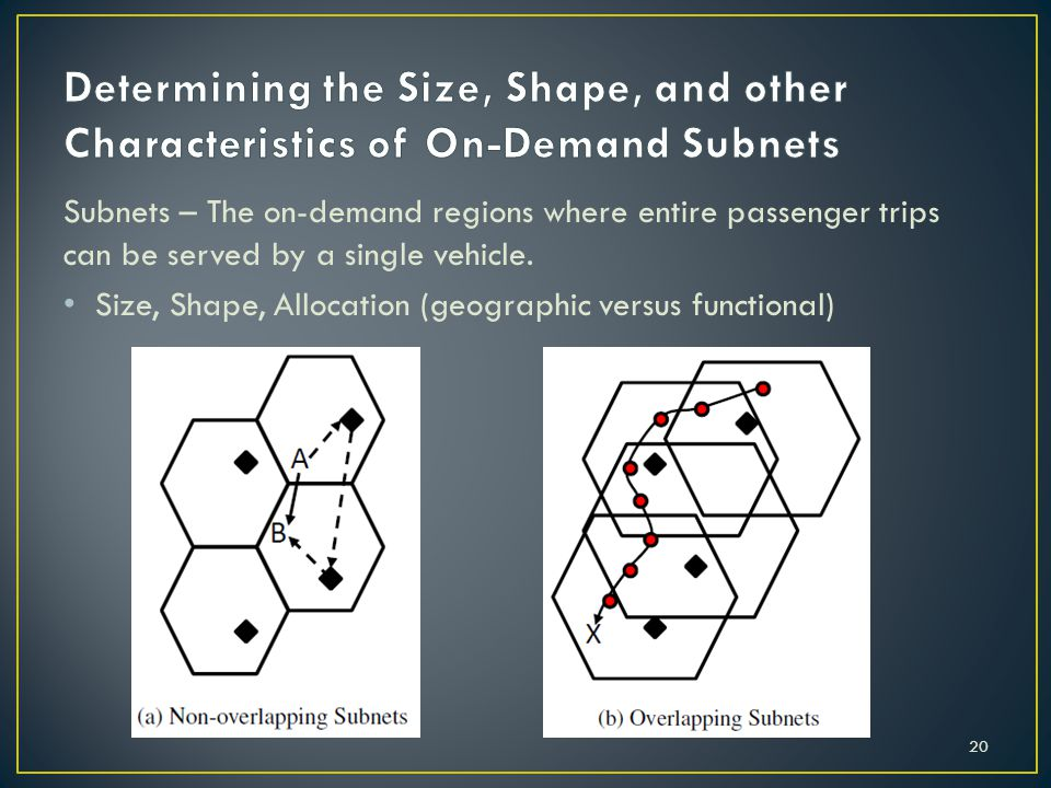Subnets – The on-demand regions where entire passenger trips can be served by a single vehicle.
