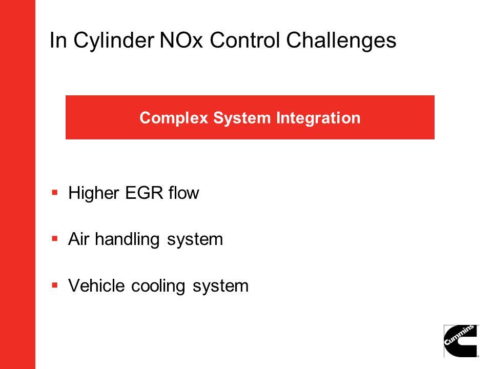Complex System Integration In Cylinder NOx Control Challenges Higher EGR flow Air handling system Vehicle cooling system
