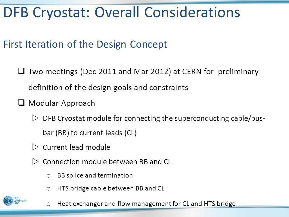 DFB Cryostat: Overall Considerations First Iteration of the Design Concept Two meetings (Dec 2011 and Mar 2012) at CERN for preliminary definition of