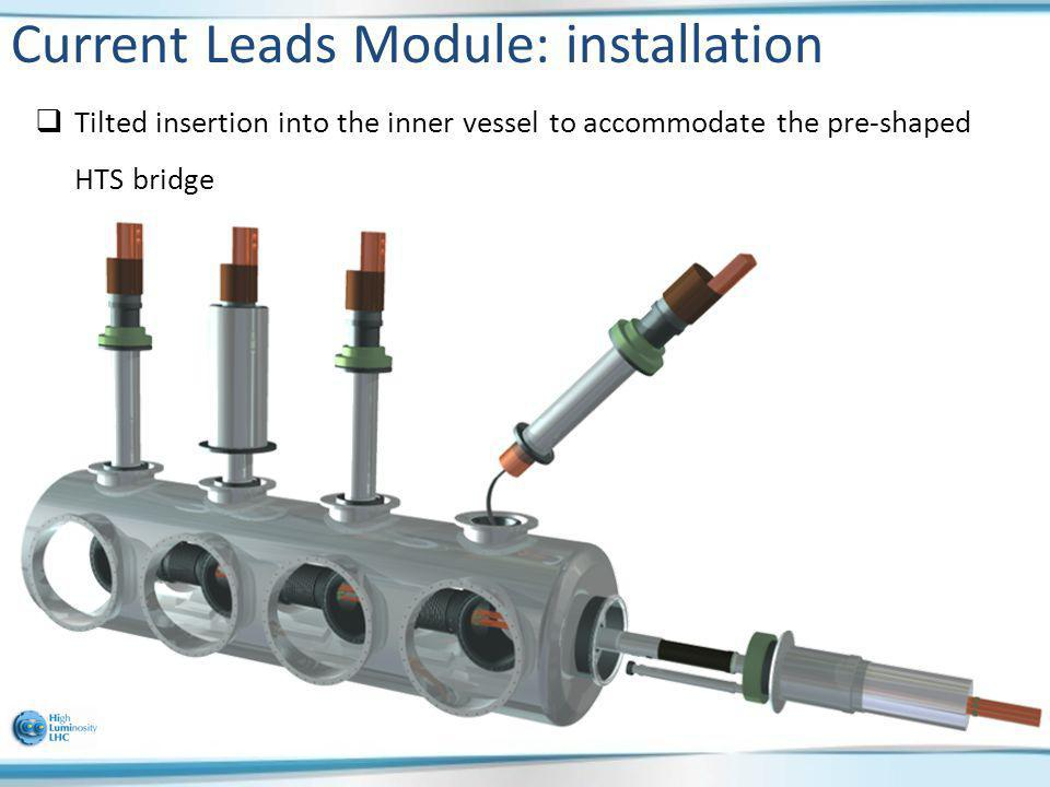 Current Leads Module: installation Tilted insertion into the inner vessel to accommodate the pre-shaped HTS bridge