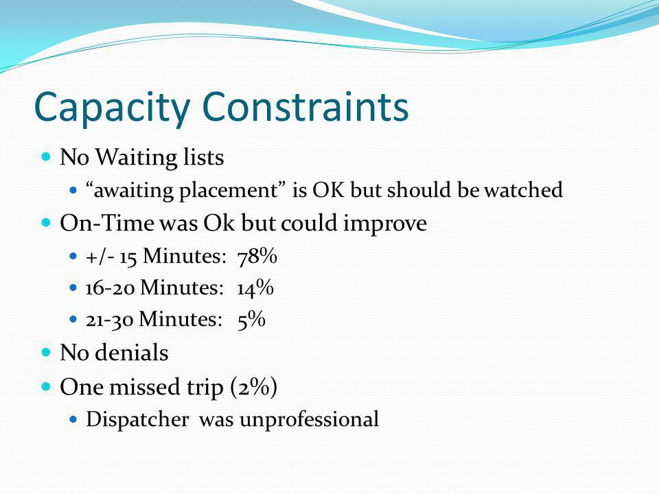 Capacity Constraints No Waiting lists awaiting placement is OK but should be watched On-Time was Ok but could improve +/- 15 Minutes:78% 16-20 Minutes