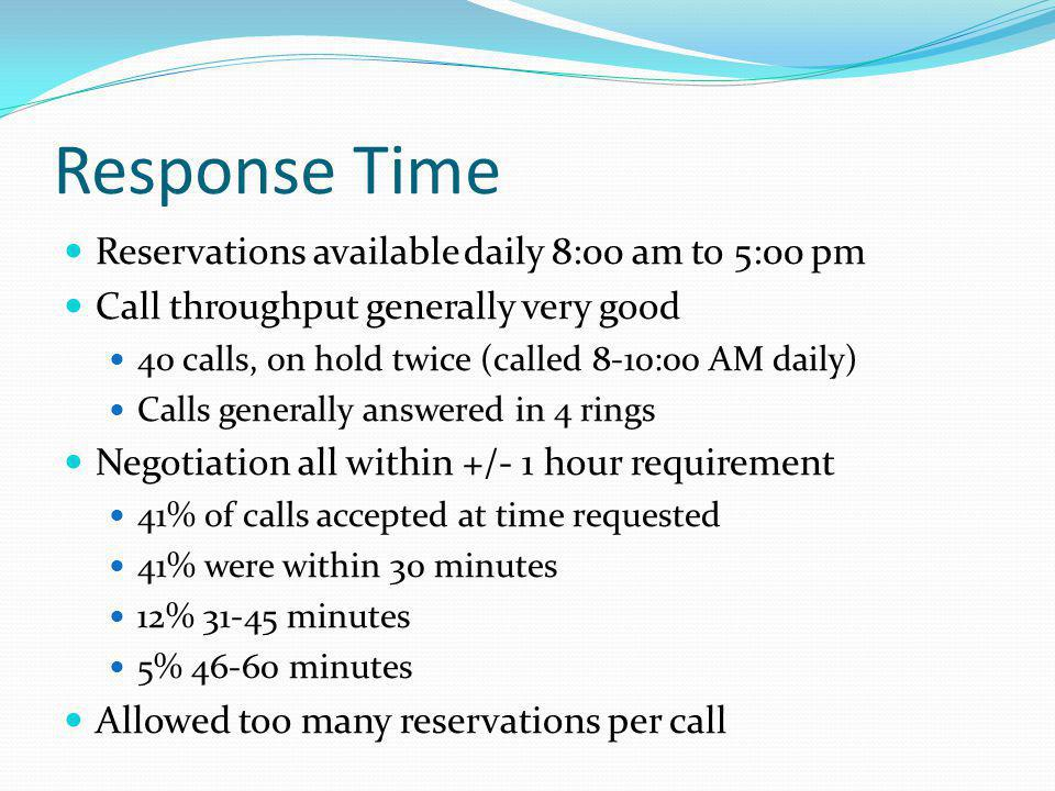 Response Time Reservations available daily 8:00 am to 5:00 pm Call throughput generally very good 40 calls, on hold twice (called 8-10:00 AM daily) Ca