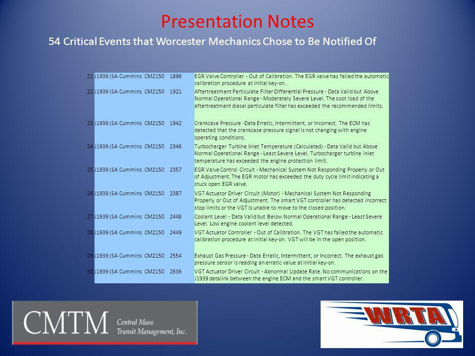 Presentation Notes 54 Critical Events that Worcester Mechanics Chose to Be Notified Of 21J1939 (SACumminsCM21501896EGR Valve Controller - Out of Calib