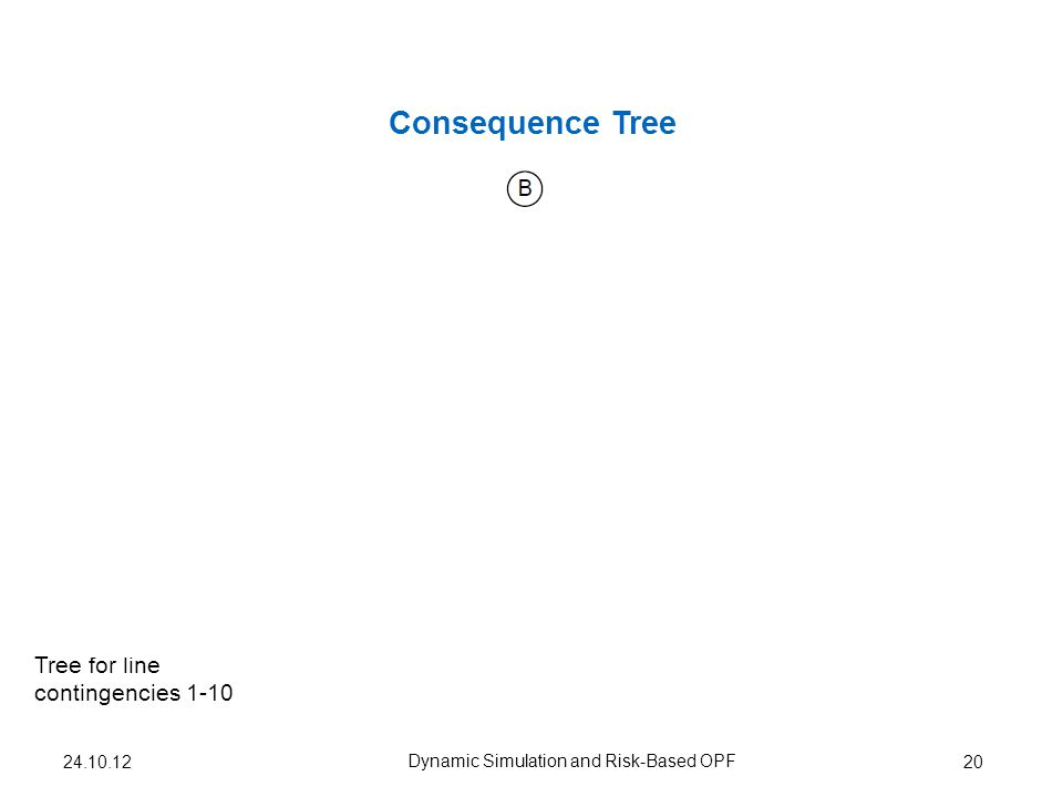 Consequence Tree 20 Dynamic Simulation and Risk-Based OPF Tree for line contingencies 1-10 24.10.12
