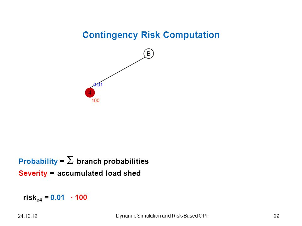 · 100 Contingency Risk Computation 29 Dynamic Simulation and Risk-Based OPF 24.10.12 risk c4 = Probability = Σ branch probabilities Severity = accumulated load shed 0.01