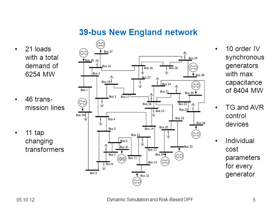 39-bus New England network 5 21 loads with a total demand of 6254 MW 46 trans- mission lines 11 tap changing transformers 10 order IV synchronous generators with max capacitance of 8404 MW TG and AVR control devices Individual cost parameters for every generator Dynamic Simulation and Risk-Based OPF 05.10.12