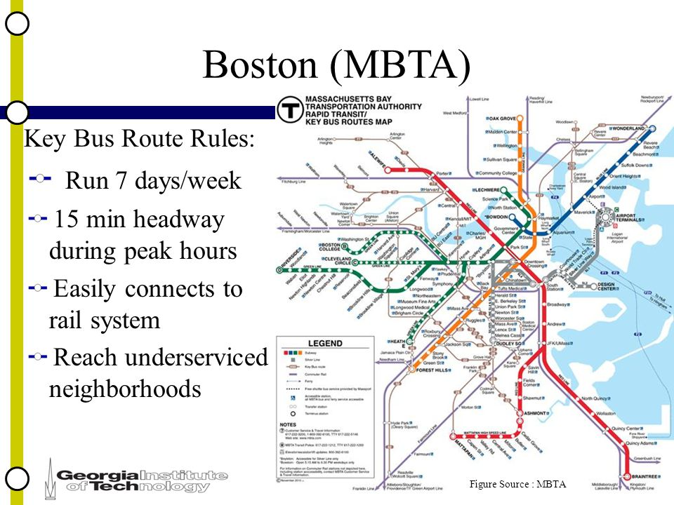 Boston (MBTA) Key Bus Route Rules: Run 7 days/week 15 min headway during peak hours Easily connects to rail system Reach underserviced neighborhoods Figure Source : MBTA