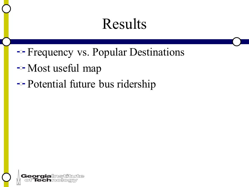 Results Frequency vs. Popular Destinations Most useful map Potential future bus ridership