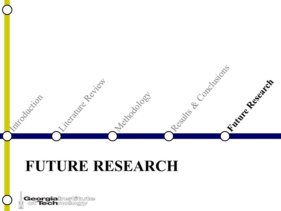 FUTURE RESEARCH IntroductionLiterature ReviewFuture ResearchResults & ConclusionsMethodology