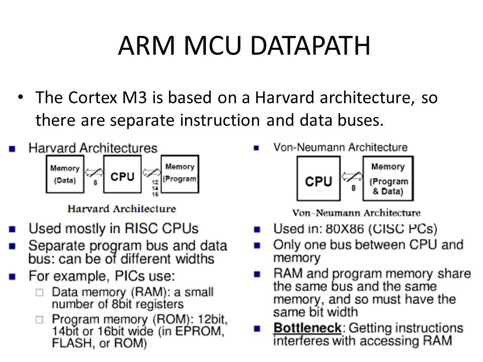 ARM MCU DATAPATH The Cortex M3 is based on a Harvard architecture, so there are separate instruction and data buses.