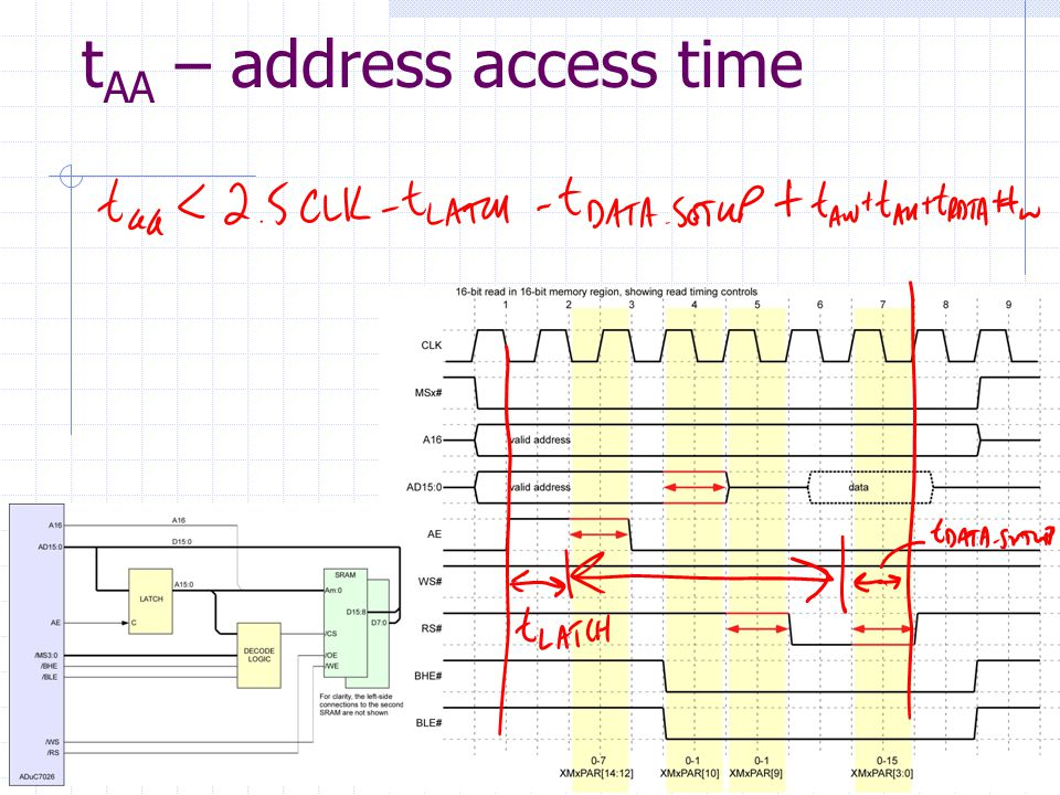 t AA – address access time