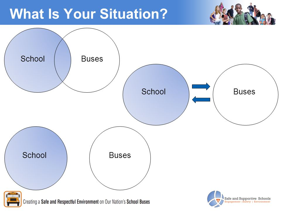 What Is Your Situation? SchoolBuses SchoolBuses SchoolBuses