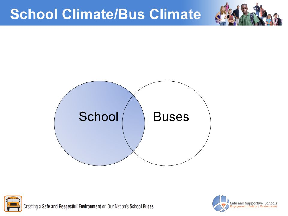 School Climate/Bus Climate SchoolBuses