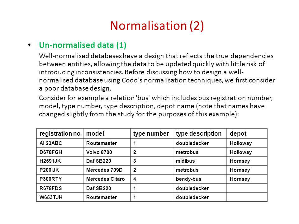 Normalisation (2) Un-normalised data (1) Well-normalised databases have a design that reflects the true dependencies between entities, allowing the da