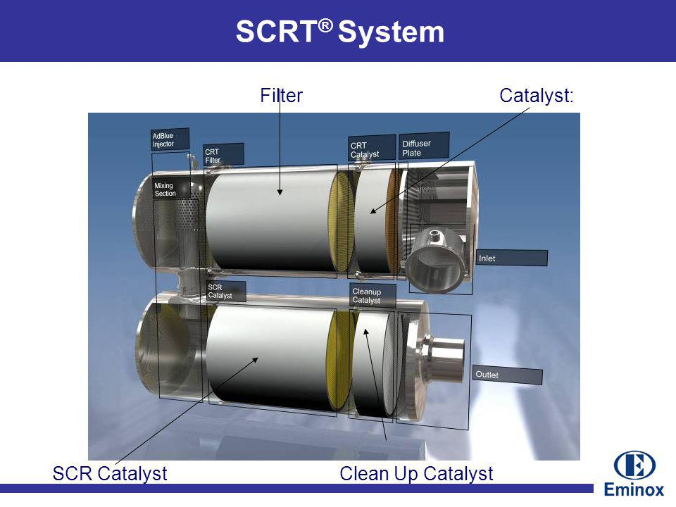 SCRT ® System Catalyst:Filter SCR CatalystClean Up Catalyst